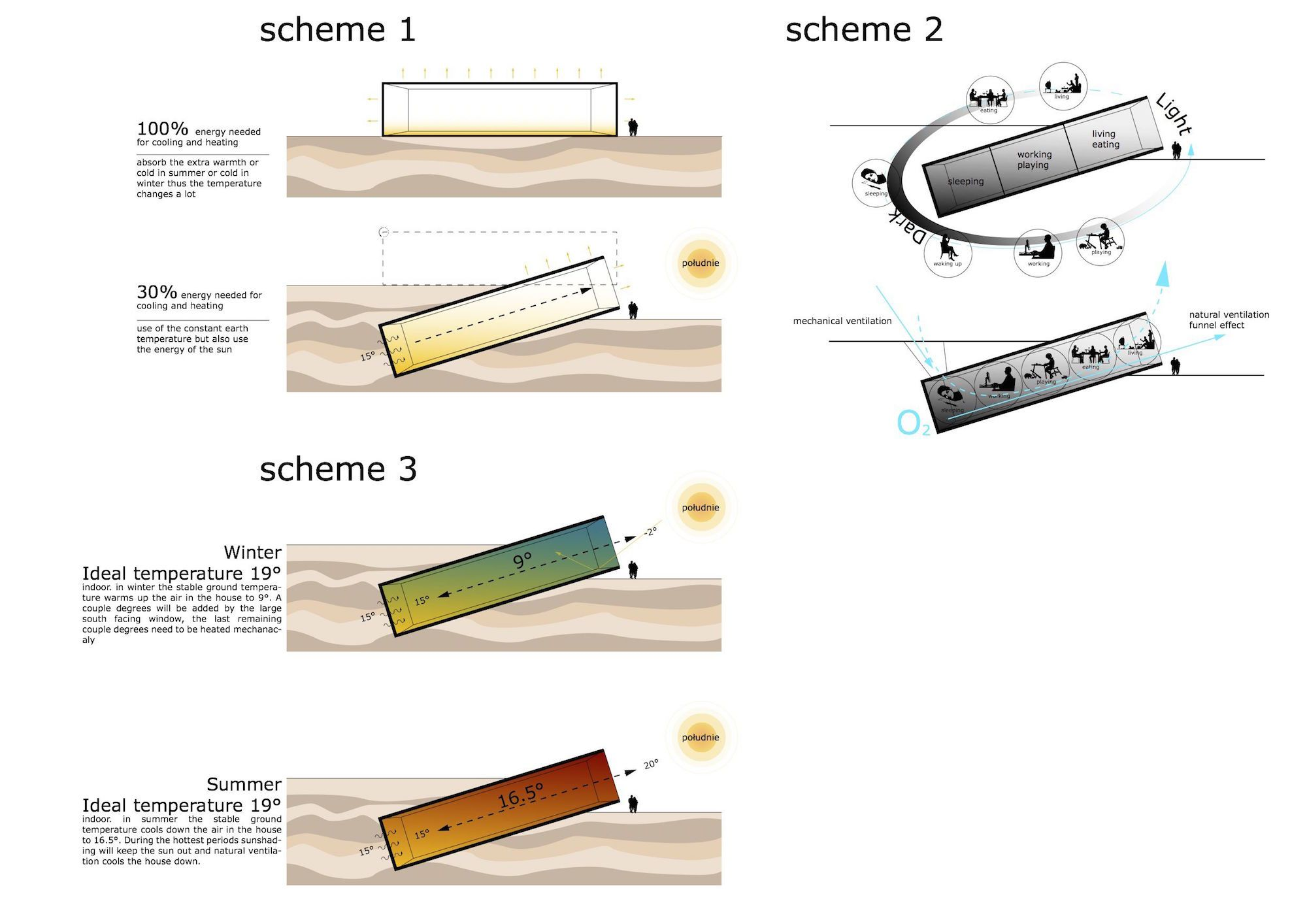 123DV Hidden House section schemes