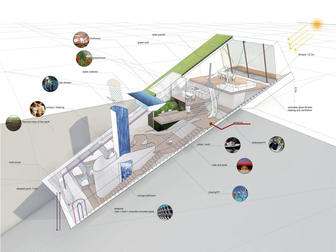 123DV Hidden House section schemes2