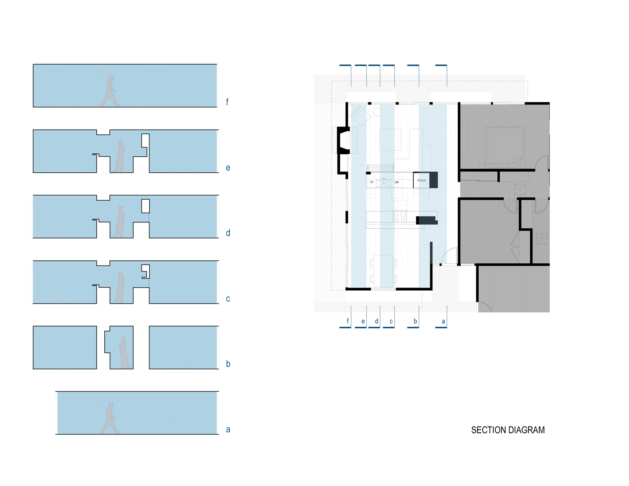 5306c8b3c07a80c45f0000d4_shoup-residence-buildin-lab_shoup_bl_diagram_3