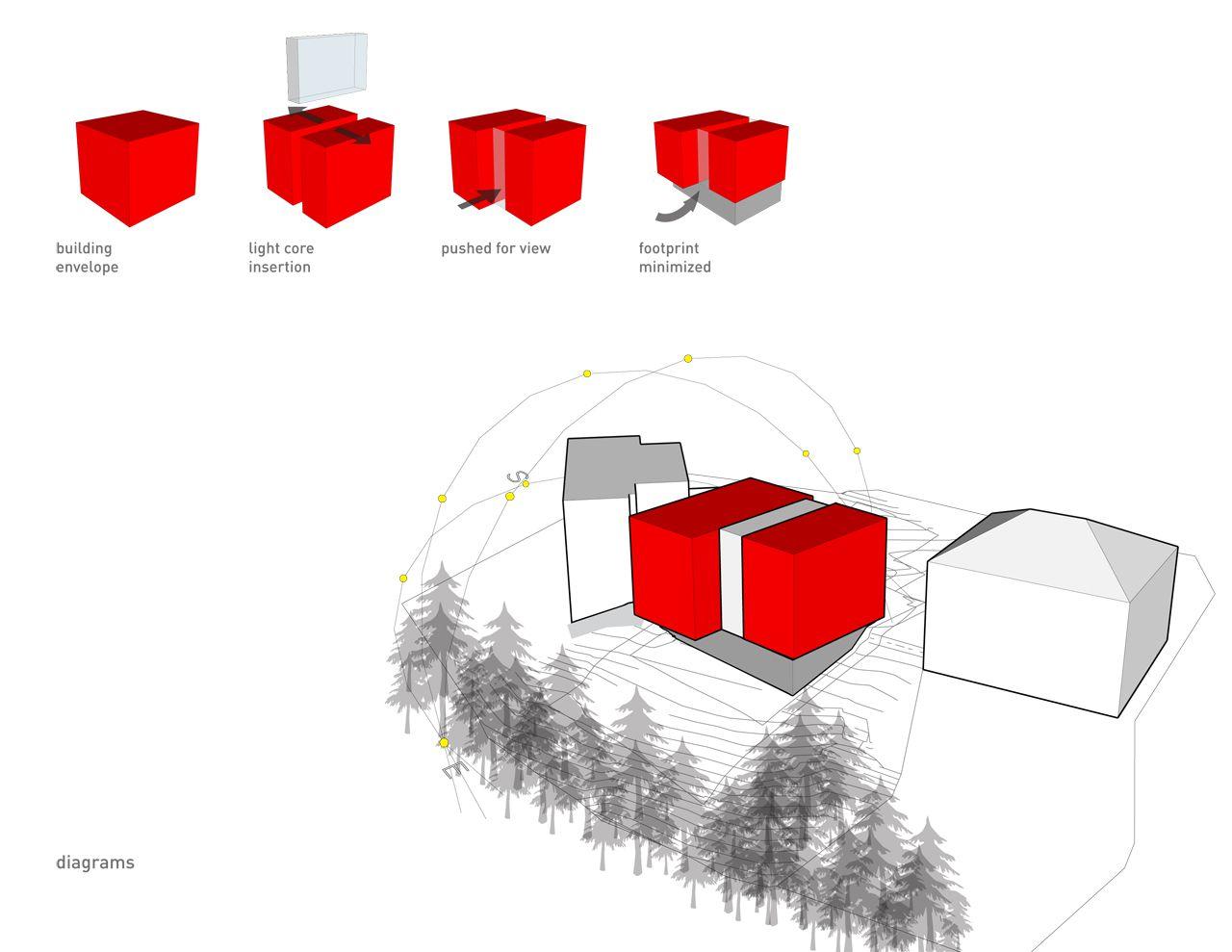 CapHill_diagram