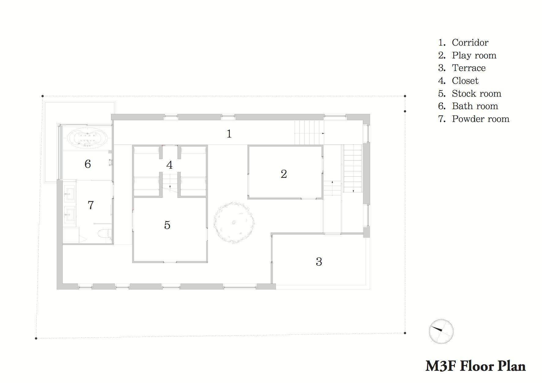 KRE_M3F plan