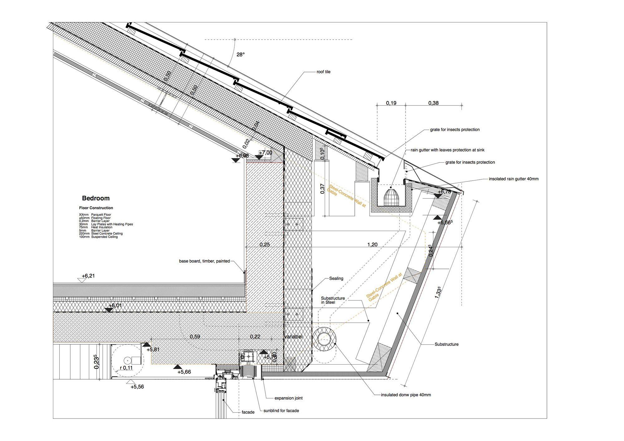 OLS Scale M10 A3 Roof 01