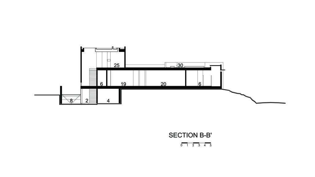 Section B - B'