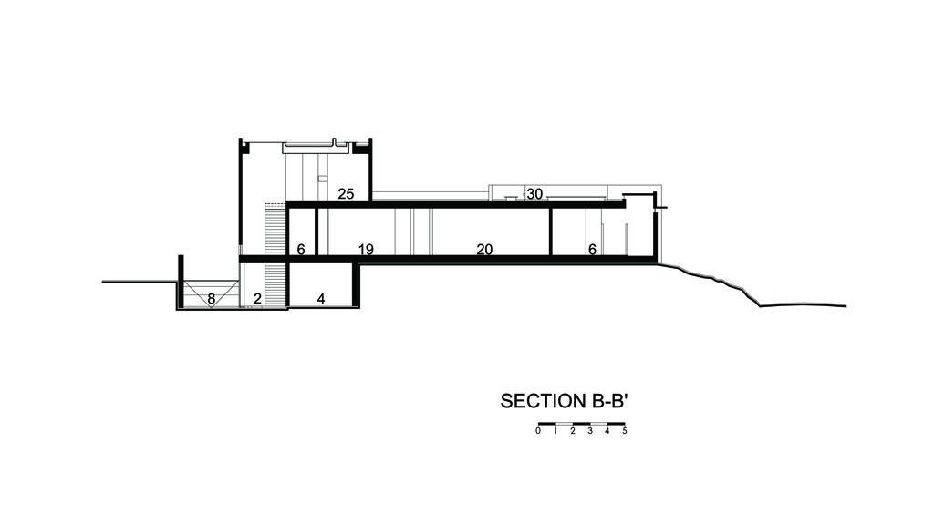 Section B - B'