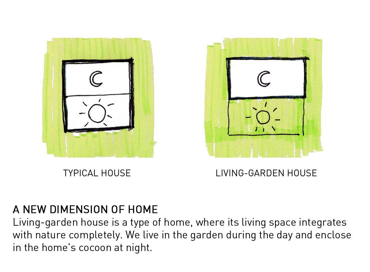 Living-Garden-House-in-Katowice-19