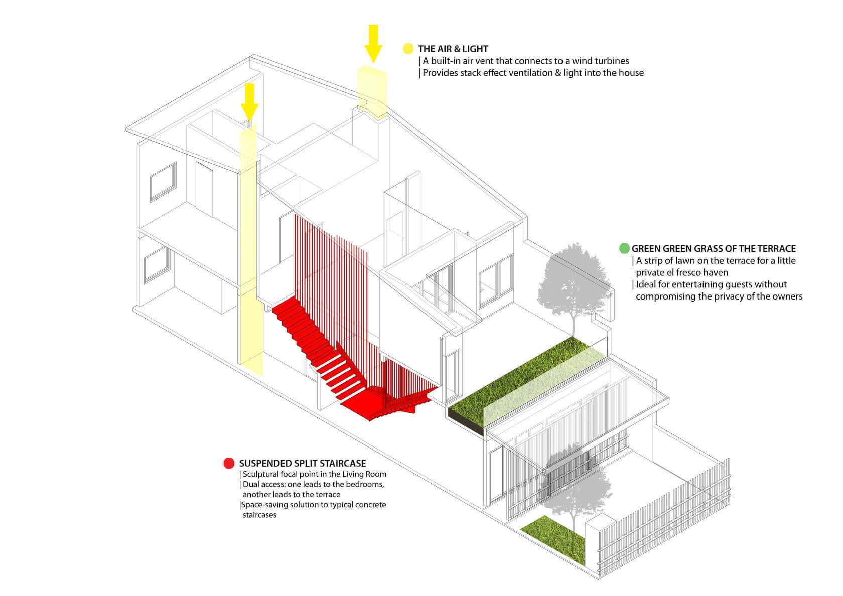 kuala-lumpur-home-drtan-lm-architect-14
