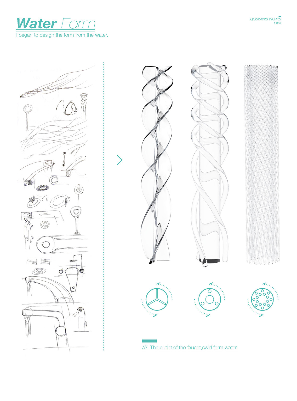 Stylish Swirl Bathroom Tap with Spiral Stream of Water and 15 Water Saving by Simin Qiu-02