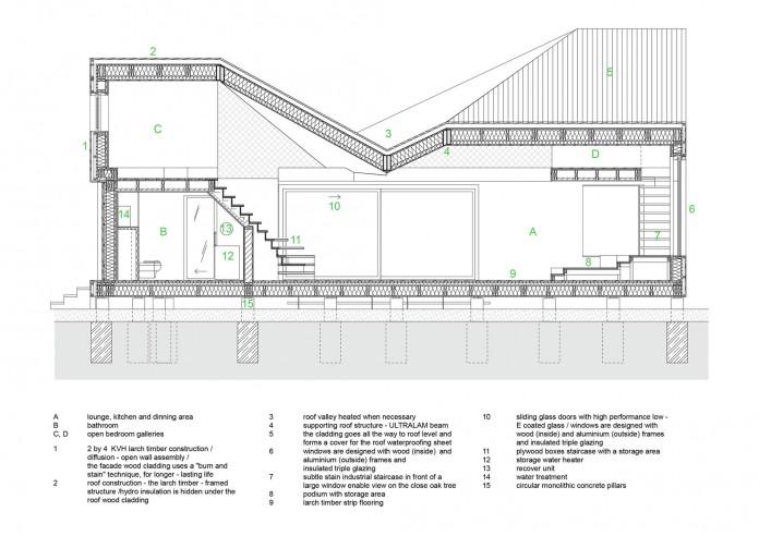 Energy-Efficient-Wooden-House-Zilvar-20