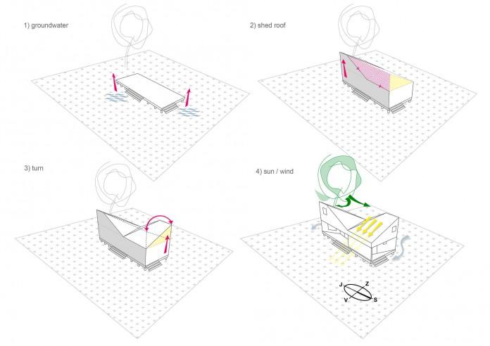Energy-Efficient-Wooden-House-Zilvar-23