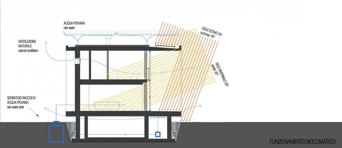 House-on-the-Stream-Morella-by-Andrea-Oliva-22