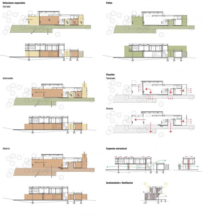 Marino Pinamar House by ATV arquitectos-23