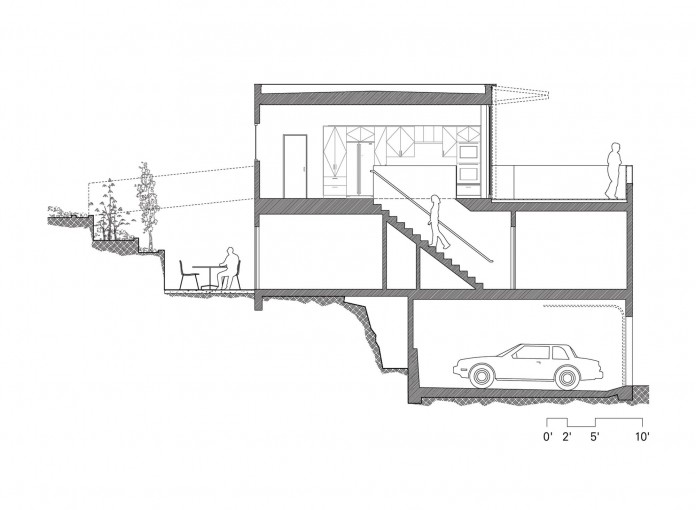 20th-St.-Residence-in-San-Francisco-by-Mork-Ulnes-Architects-14