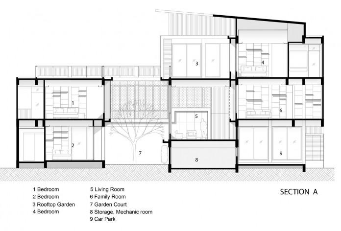 Baan-Sukothai-11-Home-by-Paripumi-Design-features-360-degree-perspectives-over-the-interior-garden-19