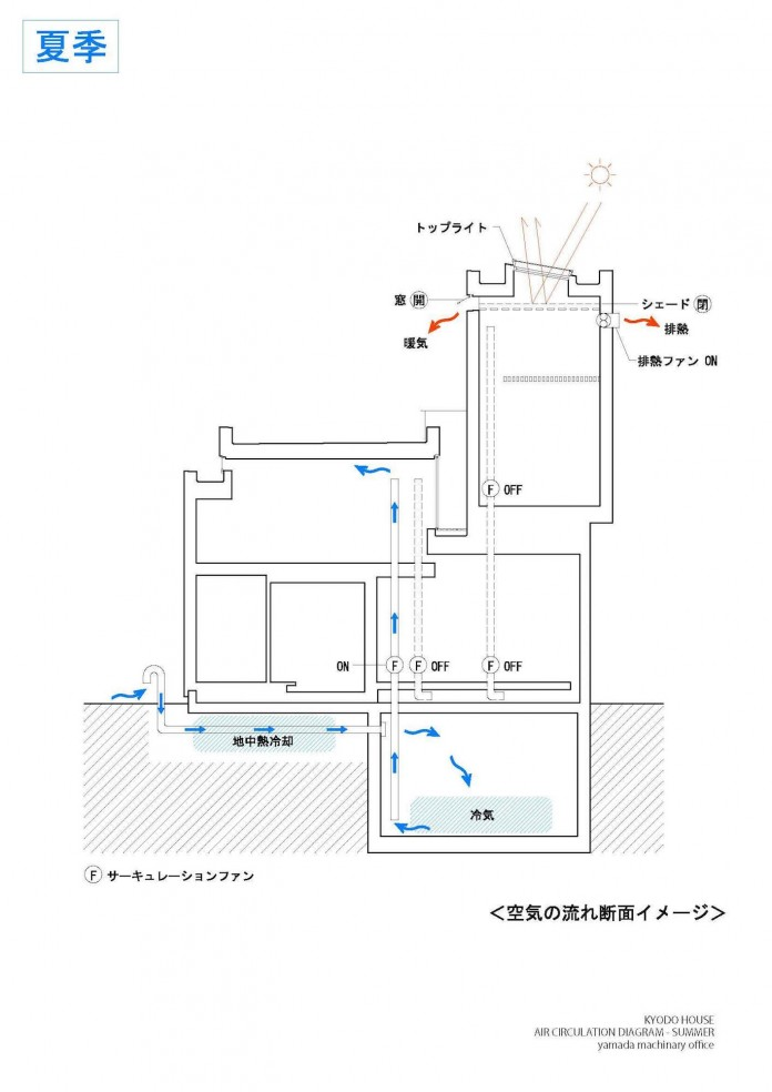 Kyodo-house-by-sandwich-team-low-energy-12