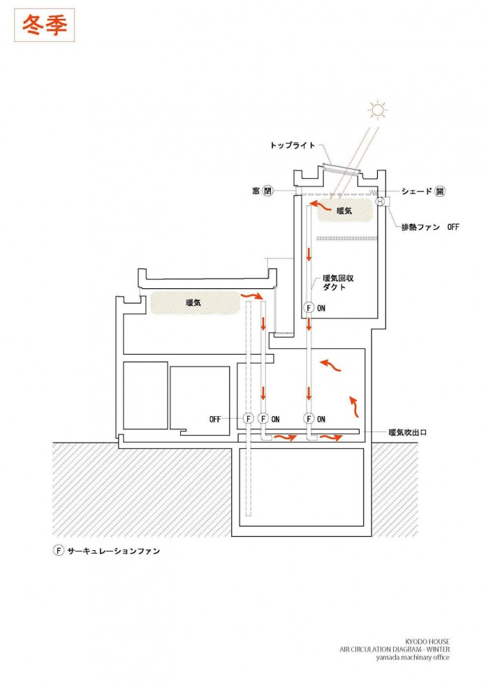 Kyodo-house-by-sandwich-team-low-energy-13