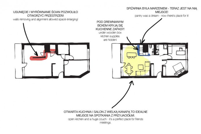 Open-Private-Apartment-by-mode-lina-architekci-15