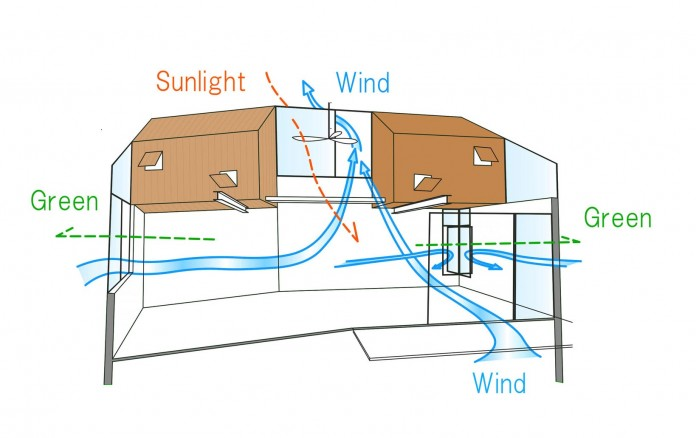 Small-House-with-Floating-Treehouse-by-Yuki-Miyamoto-Architect-17