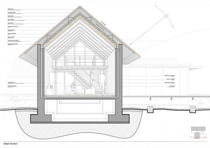 T-House-by-Onur-Teke-19