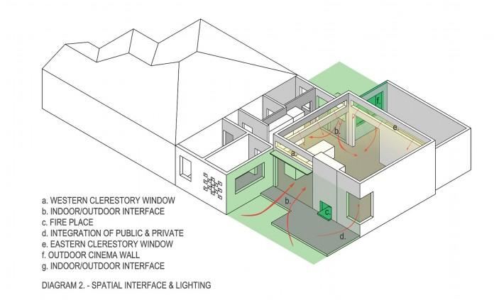 Cumquat-Tree-House-by-Christopher-Megowan-Design-20