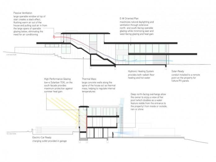 modern-vidalakis-residence-portola-valley-california-swatt-miers-architects-28