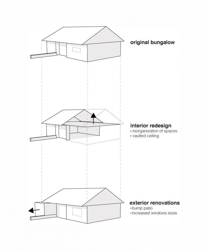 peter-braithwaite-studio-design-restore-old-bungalow-contemporary-south-end-residence-20
