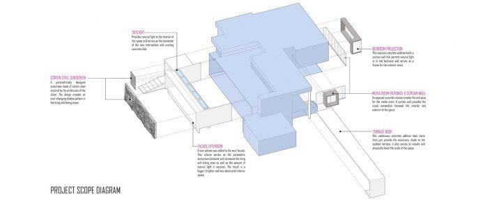 contemporary-huge-house-san-juan-diaz-paunetto-arquitectos-20