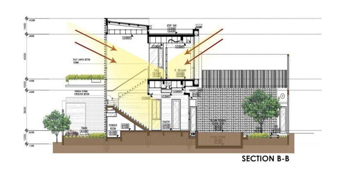 denpassar-traditional-javanese-house-modern-look-designed-atelier-cosmas-gozali-20