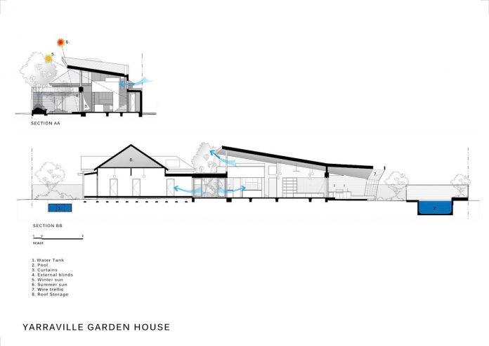 guild-architects-redesigned-yarraville-garden-house-passive-solar-design-adaptation-25