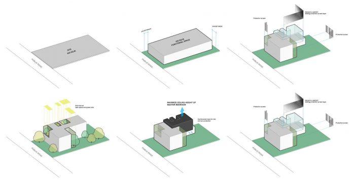 pk79-modern-residence-bangkok-thailand-ayutt-associates-design-29