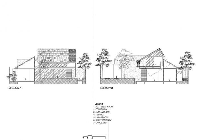 wahana-architects-redesigned-deeroemah-renovation-two-storey-busy-midtown-jakarta-15