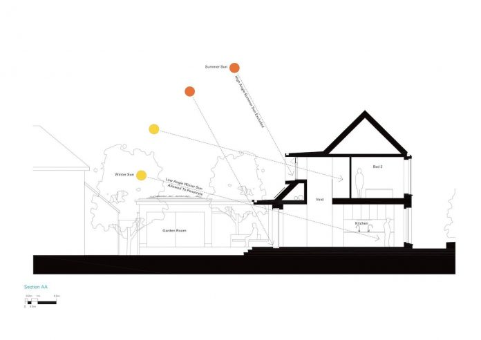 house-19-fuses-traditional-forms-local-materials-elegant-modern-way-designed-jestico-whiles-20