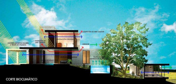 modern-eco-friendly-guazuma-home-located-tabasco-mexico-21