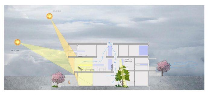 alva-roy-architects-design-garden-void-single-family-two-story-house-toronto-canada-14