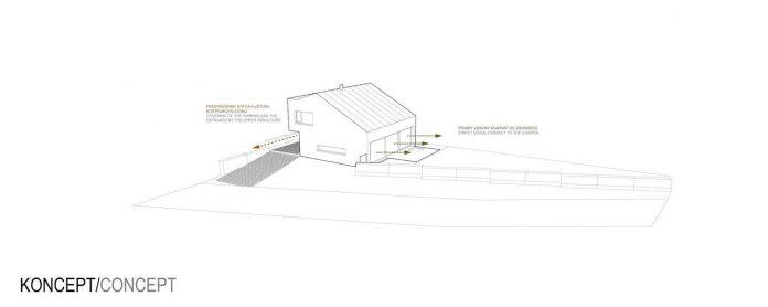 calvary-family-residence-designed-architekti-sercel-svec-20