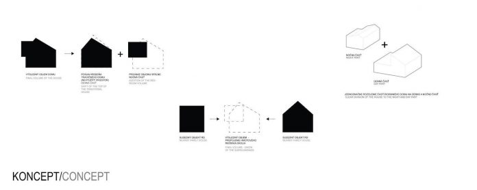 calvary-family-residence-designed-architekti-sercel-svec-21