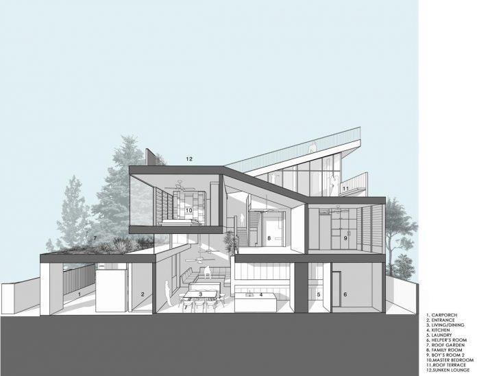 maximum-garden-house-located-singapore-designed-formwerkz-architects-19