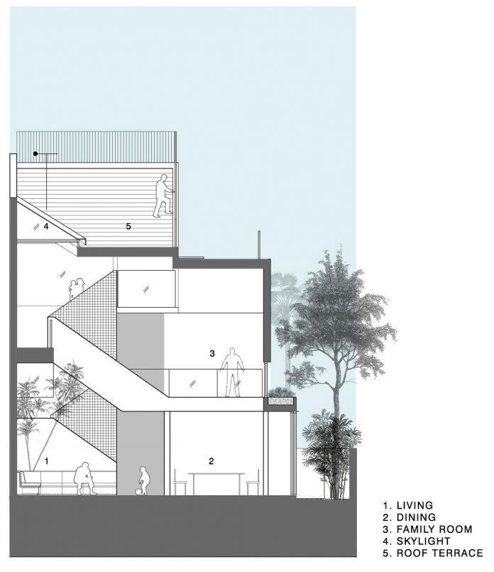 maximum-garden-house-located-singapore-designed-formwerkz-architects-20