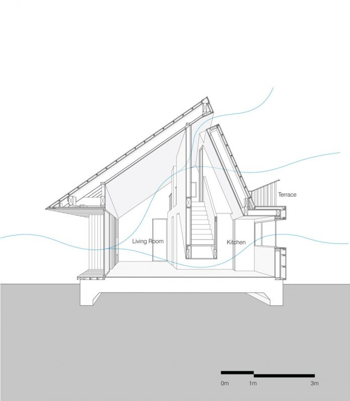 Shear House A Single Family House In Korea Seeks How A