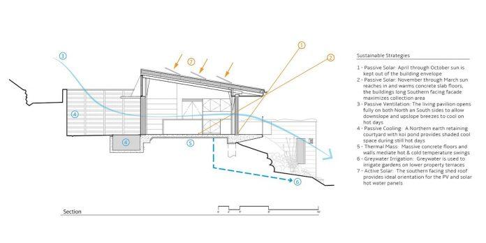 raw-corten-steel-concrete-exterior-dress-crossing-wall-house-sited-santa-ynez-mountains-meet-pacific-ocean-14