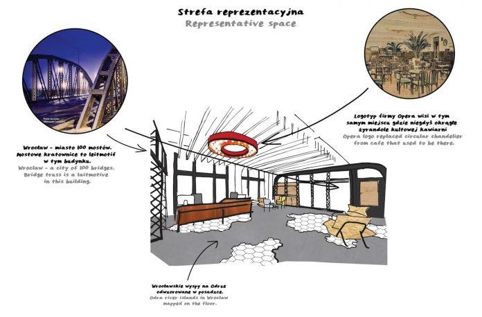 opera-software-wroclaw-combine-non-corporate-atmosphere-prestigious-location-along-piece-history-52