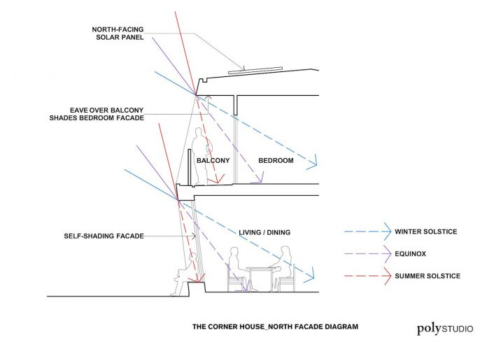 reconfiguration-extension-edwardian-weatherboard-house-melbourne-suburb-balaclava-24