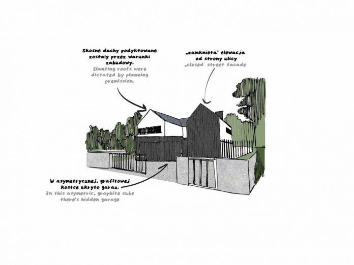 contemporary-interpretation-traditional-style-home-borowiec-poland-28