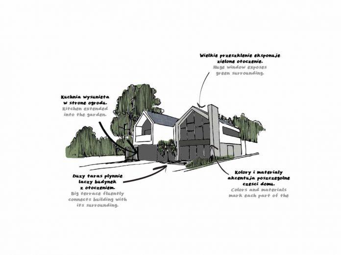 contemporary-interpretation-traditional-style-home-borowiec-poland-29