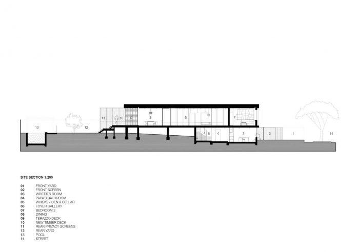 home-diverse-range-architectural-styles-edwardian-weather-board-californian-bungalow-red-orange-clinker-brick-29