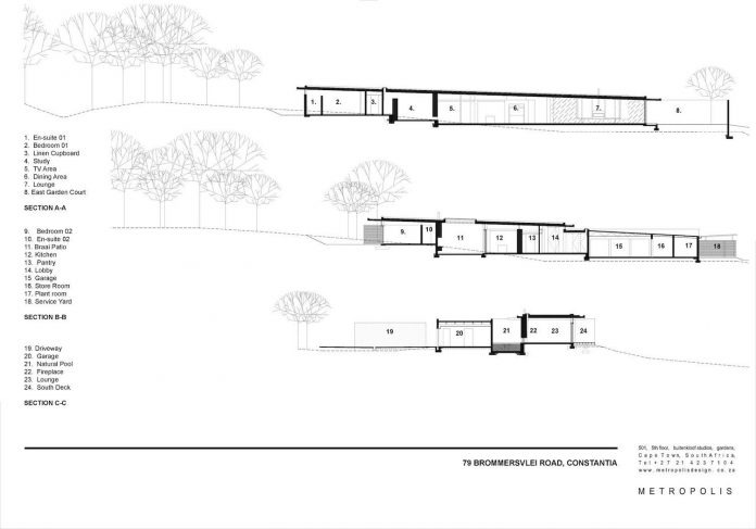 open-plan-house-defined-simplicity-lifestyle-ease-use-beautiful-wooded-riverside-site-constantia-valley-23